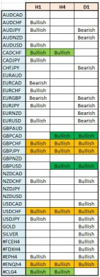 synthese tendances forex gold silver indices crude oil 210114