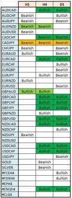 synthese tendances forex gold silver indices crude oil 230114