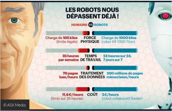 robotisation2