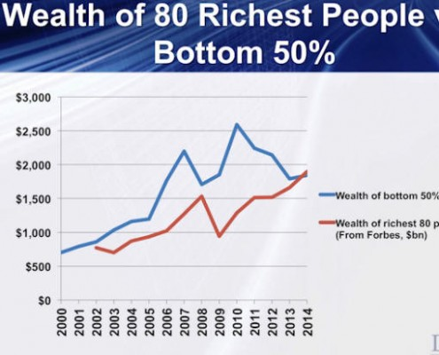 richestpeople