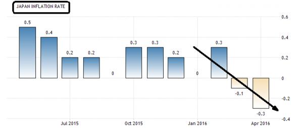 japan deflation2