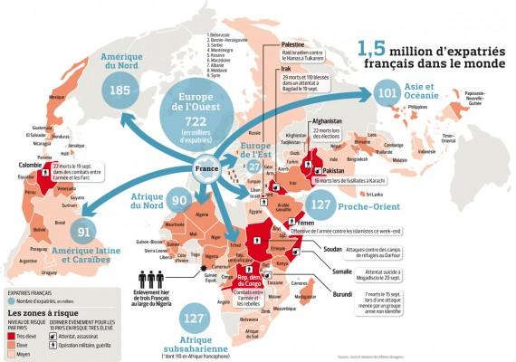 expatriation France