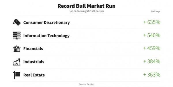 secteur record