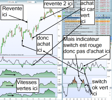 exemple 2 trades aout 2019v2