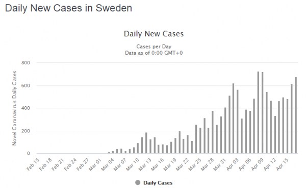sweden new case
