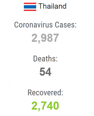thail corona virus