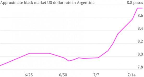 argentinemonnaie