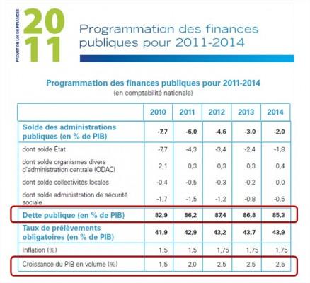 prevision-2011