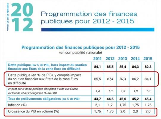 prevision-2012