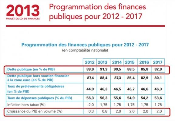 prevision-2013