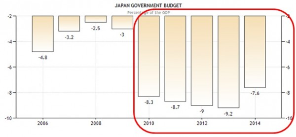 japanbudget