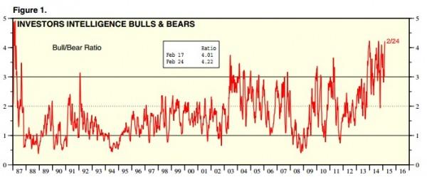 bullbear2701