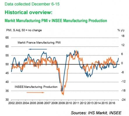 manufacturingfrance