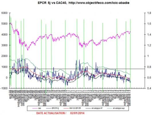 EPCR0201