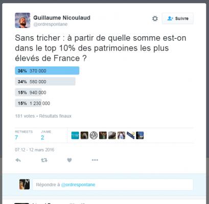 sondage nicoulaud