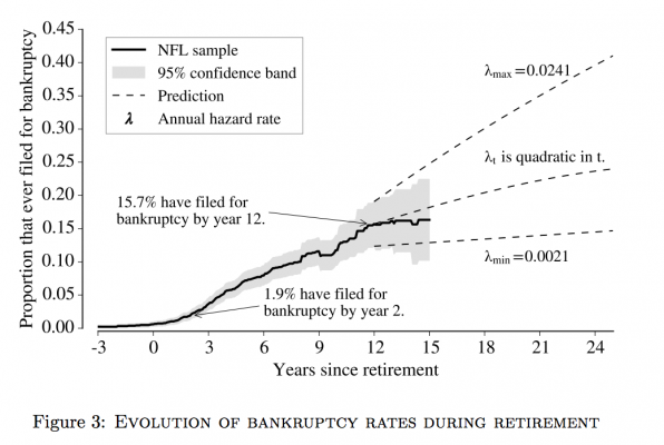 NBER-Life-Cycle