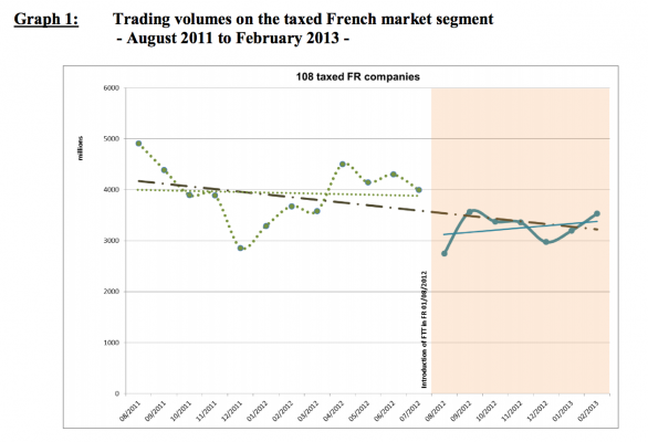 trading-volume-taxe-transaction-financiere