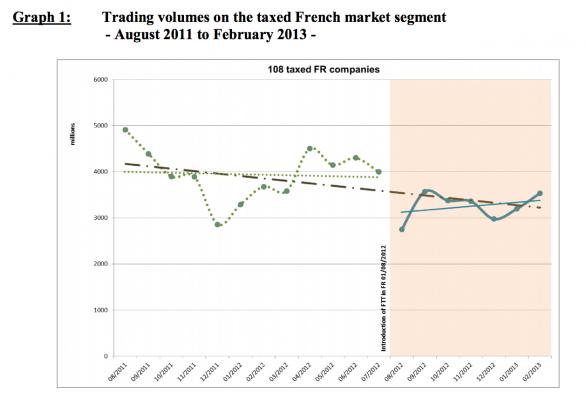 trading-volume-taxe-transaction-financiere