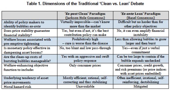 clean-lean-debate