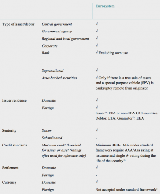 collateral list ecb