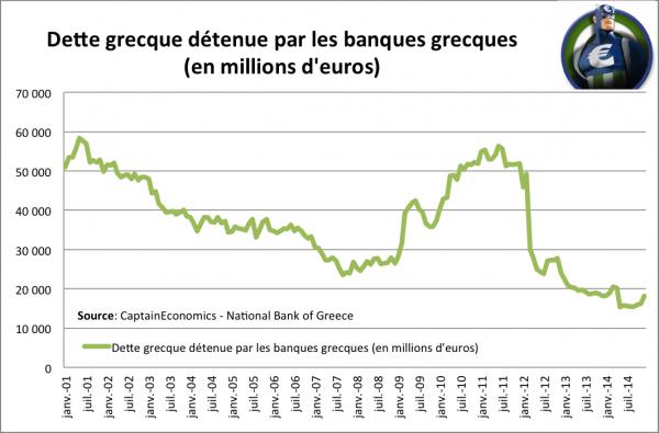 dette-grecque-detenue-banque