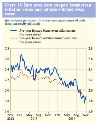 inflation-linked-swap-breakeven
