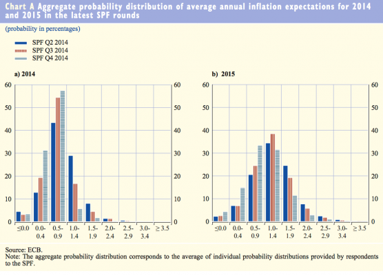 monthly-bulletin-inflation-expectation