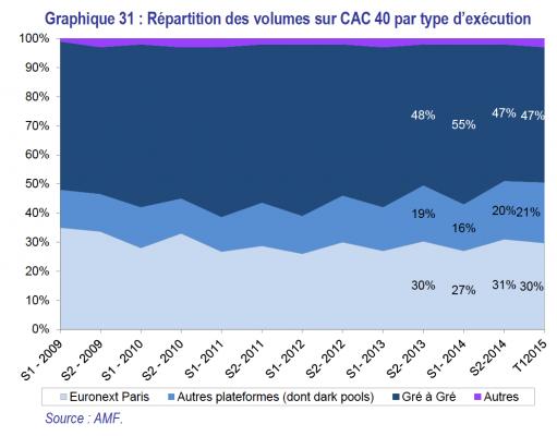 CAC-40-TypeExecution