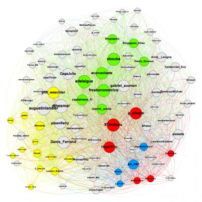 Economistes FR Cluster