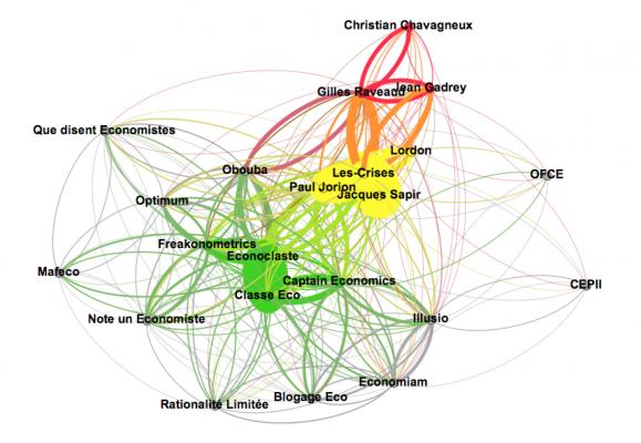 Blogosphere 2014-2015
