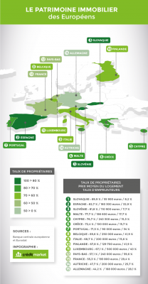 http://www.credit-market.fr/images/actualites/infographie-credit-market-europeens-immobilier.png