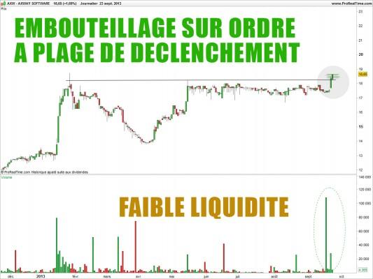 Conseil Boursier