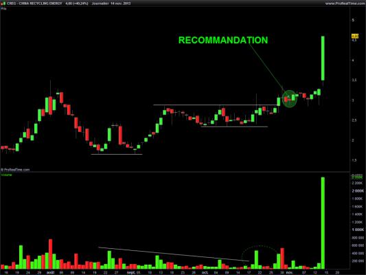 Devenir trader - CREG Run