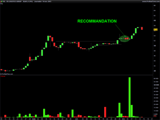 Devenir Trader - IDL
