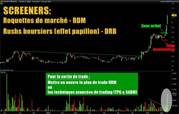 RDM roquette de marché SOLAR POWER INC. copie