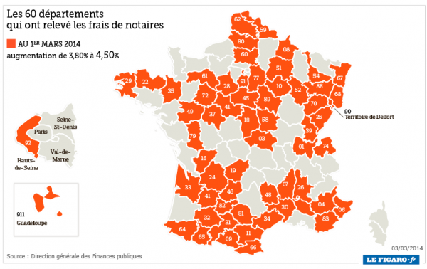 http://www.lefigaro.fr/assets/infographie/print/1fixe/WEB_201410_immobilier_frais_notaires.png