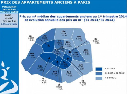 http://www.paris.notaires.fr/sites/default/files/carte-prix-paris.jpg
